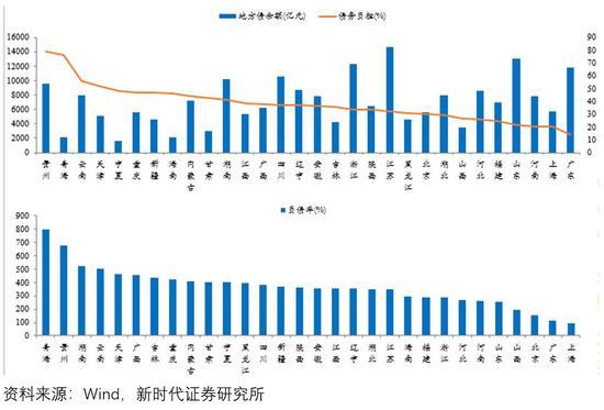 必威和万博区别_长城动漫违约风险浮现 控股股东拉响股份质押预警