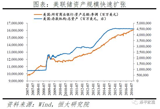 任泽平:8月金融数据和货币政策呈七大新特点及趋势