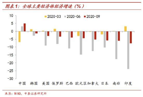 李迅雷解读中央经济工作会议 明年宏观政策的八大看点