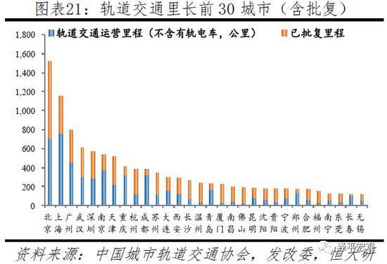 2.4 購買能力:一二線城市絕對購買能力較高,相對購買能力較低