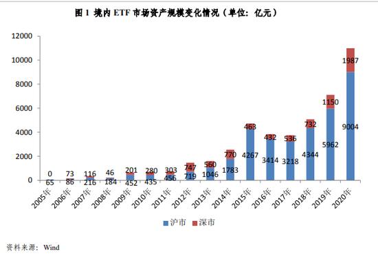 首对沪港互通产品同步上市:沪市ETF破万亿个人交易规模超机构