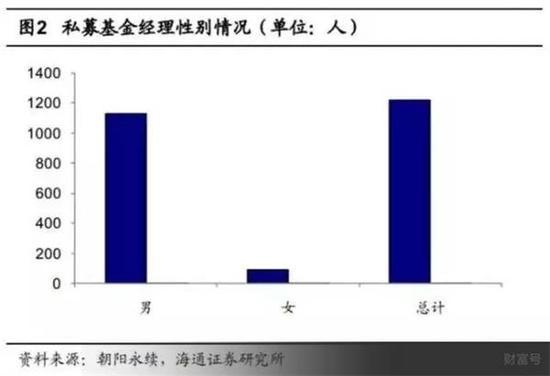 中国私募江湖9大派系:券商派人最多 公募派影响最大