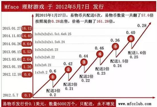 优博讯i6200s怎么刷机·15省最新工资指导线出炉:多地上调 河南最给力