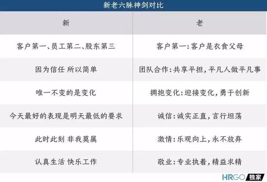 控制娱乐时间的app_美女总裁卷款10亿,16岁出来打工,名下房产23套、豪车4辆
