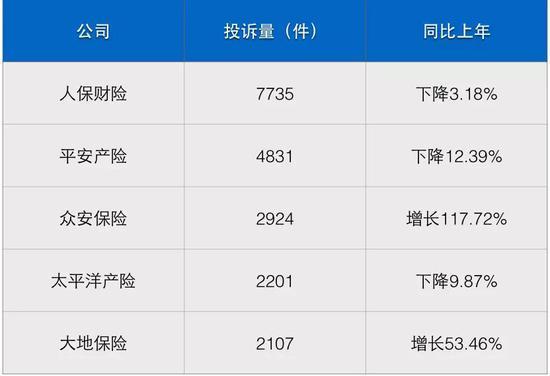 「描写电子竞技」全国内资直销企业山东最多11家 直辖市中天津最多