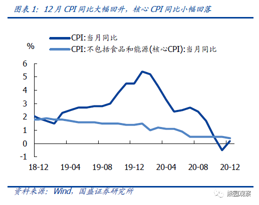国盛宏观:哪些工业品会持续涨价?
