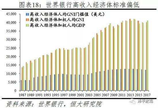 二零一八年我国经济总量为_水柔二零一八年照片