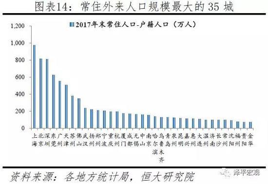 2019福建经济排名_2019中国城市发展潜力排名