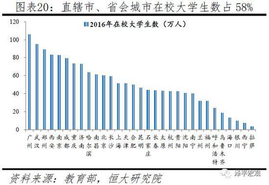 永利登录网页版,广州提出新目标:2035年成为支撑国际一流湾区的核心引擎先行区