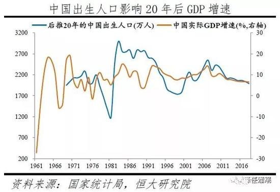 任泽平:人口周期影响经济长周期