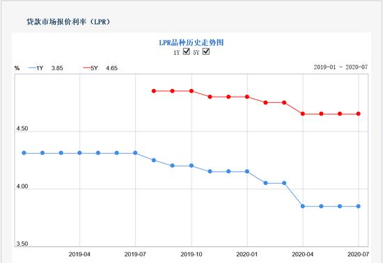 數據來源:中國人民銀行