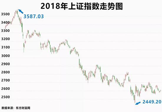2019经济金融形势_世界经济与中国机会 之2019经济高峰会议