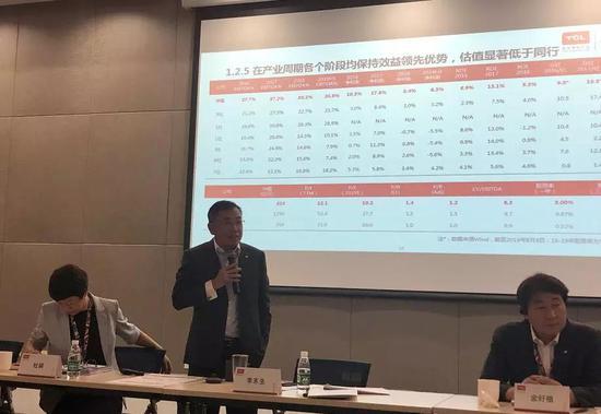 TCL李东生不满低估值 问:股价为什么比同业低那么多?