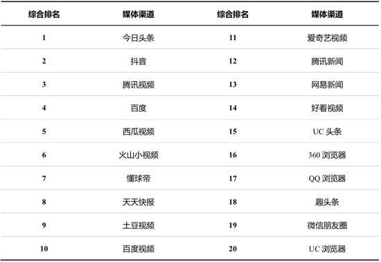 黄金城娱乐官网欢迎您_中国预警机型号其实不少,足够支撑现阶段行动,只需要发展舰载型