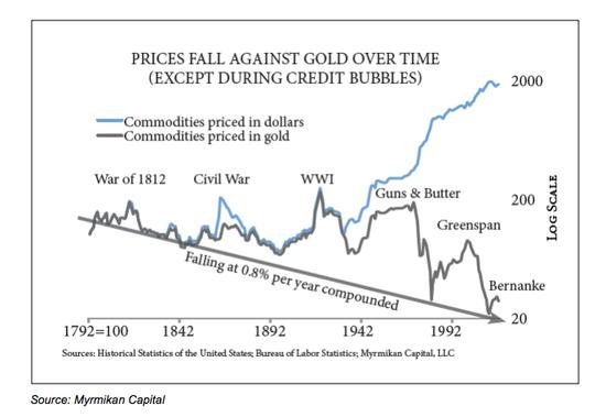 2019全球债务或创下新高 是时候重新评估黄金价值了