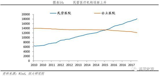 钢铁业:对外开放程度相对较高,民营企业多而不强