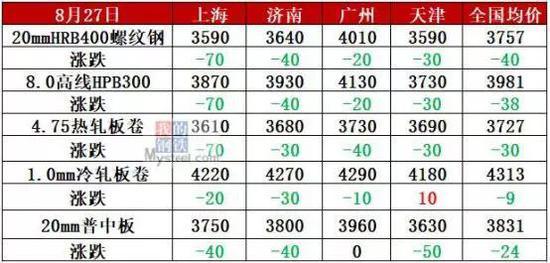 /yejingangcai/461673.html