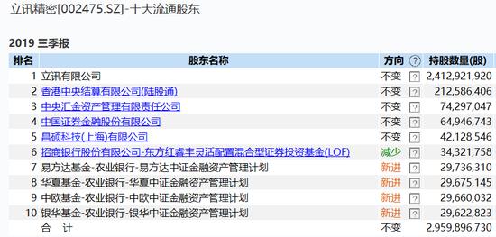「白菜网首存一元送彩金」第二十一届中国上海国际艺术节参展项目《中国京胡文化展》开展