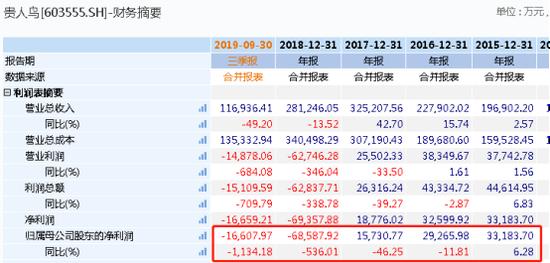 「网赌要坦白」民权县供电公司 线上线下保客户温暖度冬