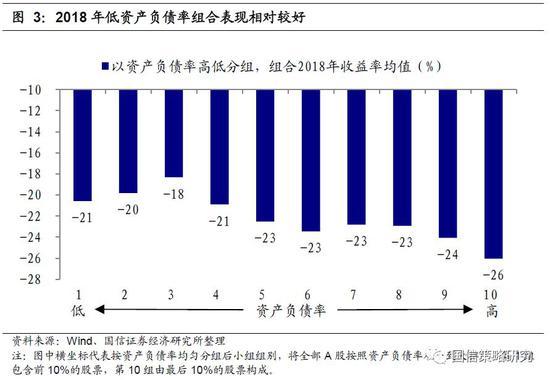 国信策略:大市值股票相对小市值股票投资回报率更高