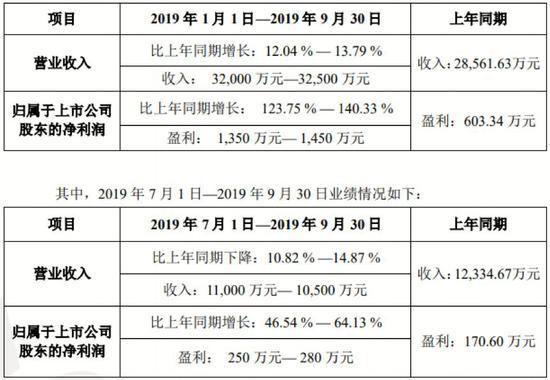 k7备用网站【官方推荐】_治疗阿尔茨海默病国产药获批 由海大等研发