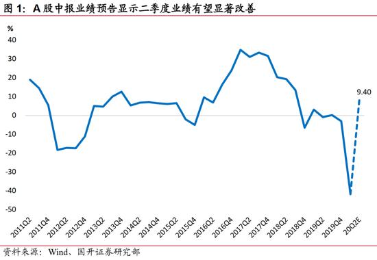 A股2020年的GDP_A股营收榜 营收50强贡献A股五成收入,两桶油收入超22省GDP,多少公司 富可敌省