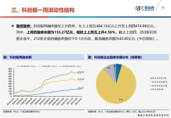 广发策略:12家科创板公司获北上净流入34亿 海尔生物增幅最大