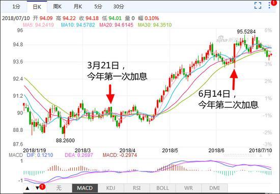 人民币汇率波动,外国资金仍不断买入中国国债