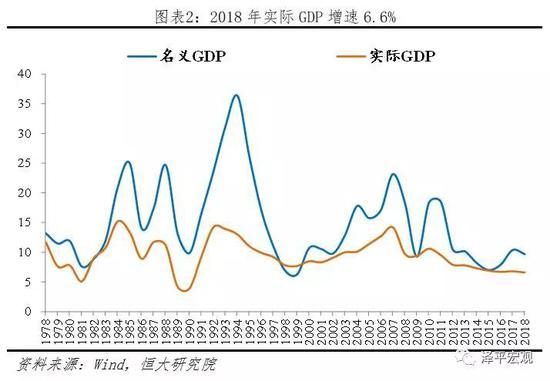 gdp国企占比贡献率_测量中国