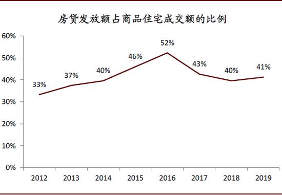 资料来源:中国人民银行,国家统计局,中金公司研究部