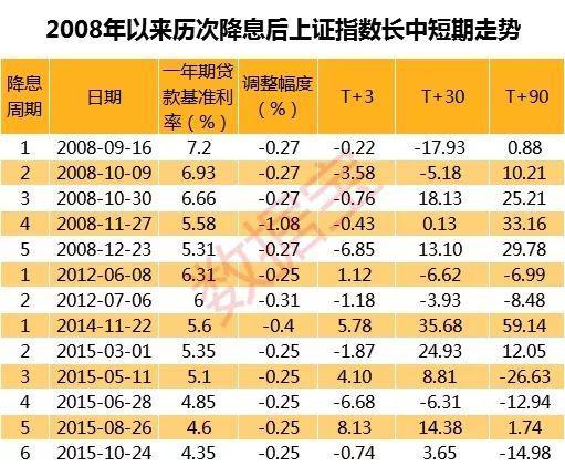 w88优德官网手机版本下载_中信证券:我国降息概率有所提升