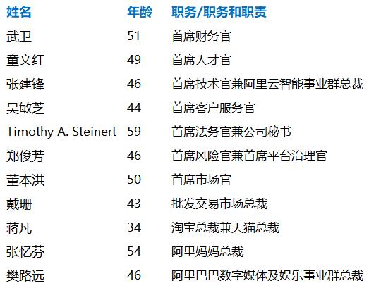 """皇冠bbin源码程序 - 新京报:现行政策下小微企业""""减负""""空间还很大"""