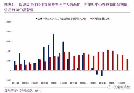 李奇霖:中小銀行的焦慮、迷茫與轉型