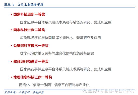 龙鑫平台_哈弗F7黑色真的霸气,2.0T最大197马力,仅14万起还买什么汉兰达