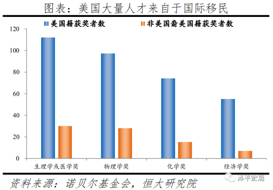 恒大集团首席经济学家任泽平:中国已经进入都市圈城市群时代