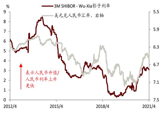中金宏观:下半年人民币下行空间可能小幅增加 波动率也会加大