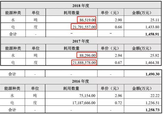 「玖富娱乐平台代理」中国银河证券股份有限公司关于仲裁进展的公告