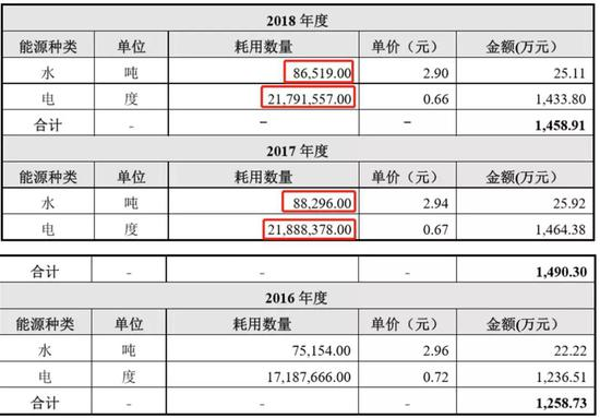 kb88.com凯时电游官网|加仓权益资产增持量化对冲及港股基金