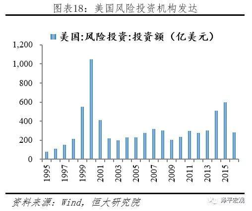 """2.3 日本:侧重发展资本市场,逐步升级""""市场型间接融资"""""""
