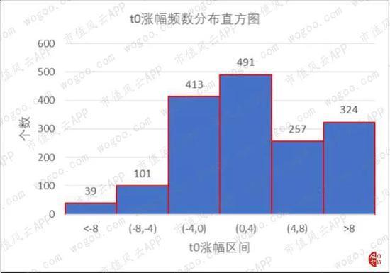 「博狗新博狗」宋都基业投资股份有限公司关于以集中竞价交易方式回购股份的进展公告