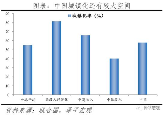 世界各国人均住房面积_世界各国人均gdp排名