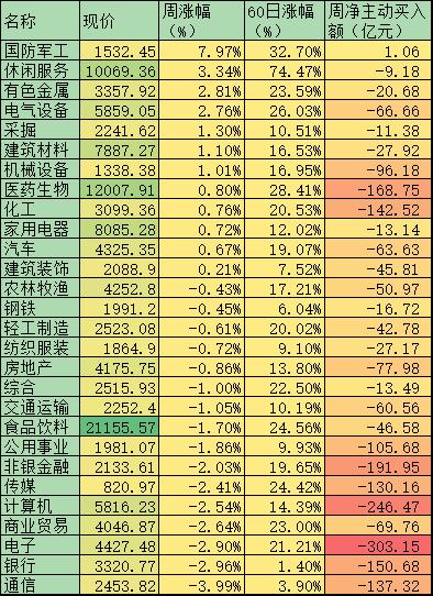 """沪指冲高回落再破3200点 """"黑天鹅""""事件不改A股中长期向好趋势"""