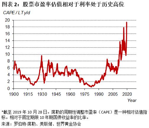 网上现金娱乐平台有哪些 - 海关总署:今年前2个月中国外贸进出口小幅增长0.7%