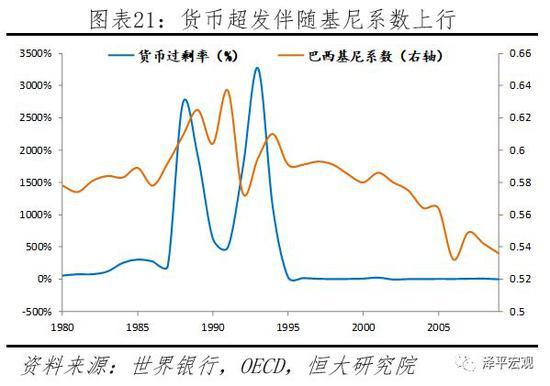 2.3.3  货币超发,通胀温和,广义金融资产迅速上涨