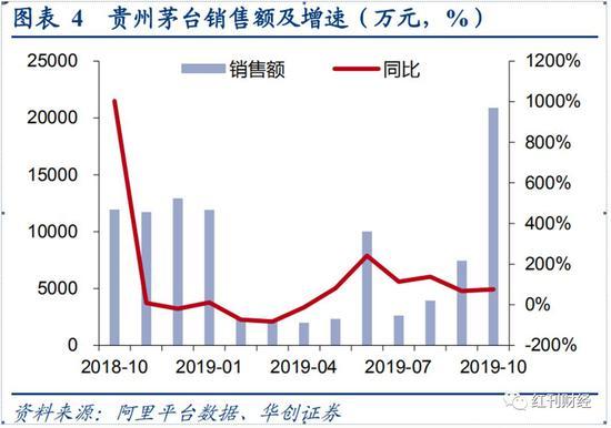 南阳凤凰娱乐涉黄·问政山东|滨州滨城区要求2020年普惠幼儿园入园率80%以上
