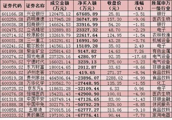 """每日复盘:三大股指全线回落 """"钢铁侠""""逆市上涨6.02%"""