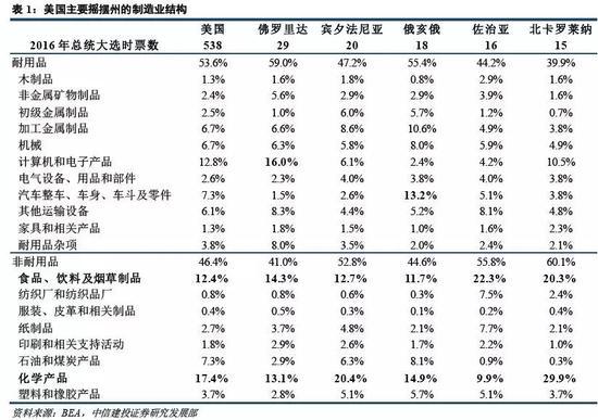 中国的加征关税方案:预期之中与意料之外