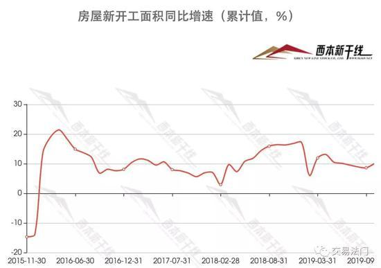 「新伯爵2安全登录」北京市郊铁路副中心线将新增4个班次