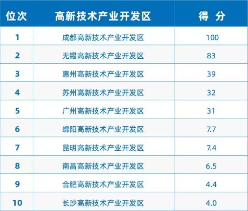 ag澳门网上,成都市生活性服务业发展大会|这4类服务总量供给相对短缺