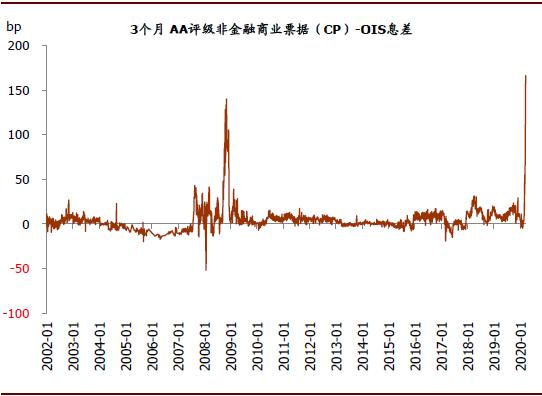 美国芝加哥gdp2020_2020中国GDP破100万亿,增速2.3 ,超美国不用8年